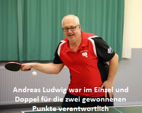 Andreas Ludwig